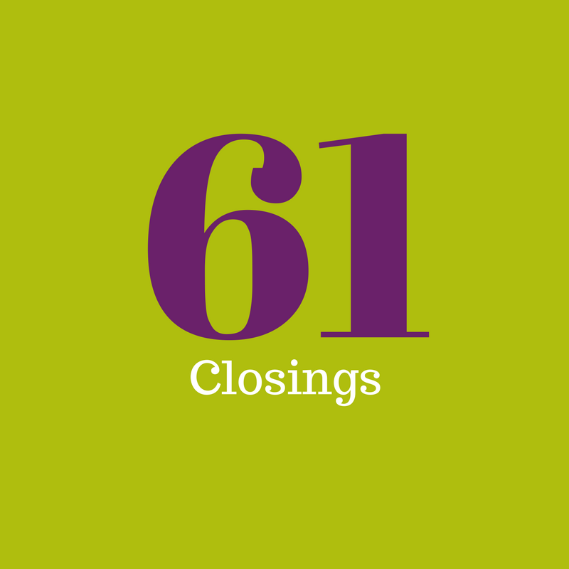 61 Closings.png