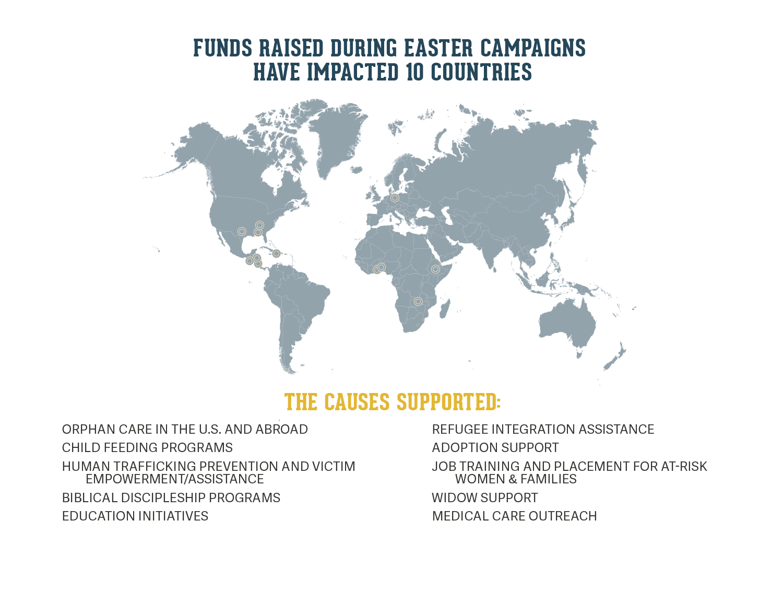 global-impact.png