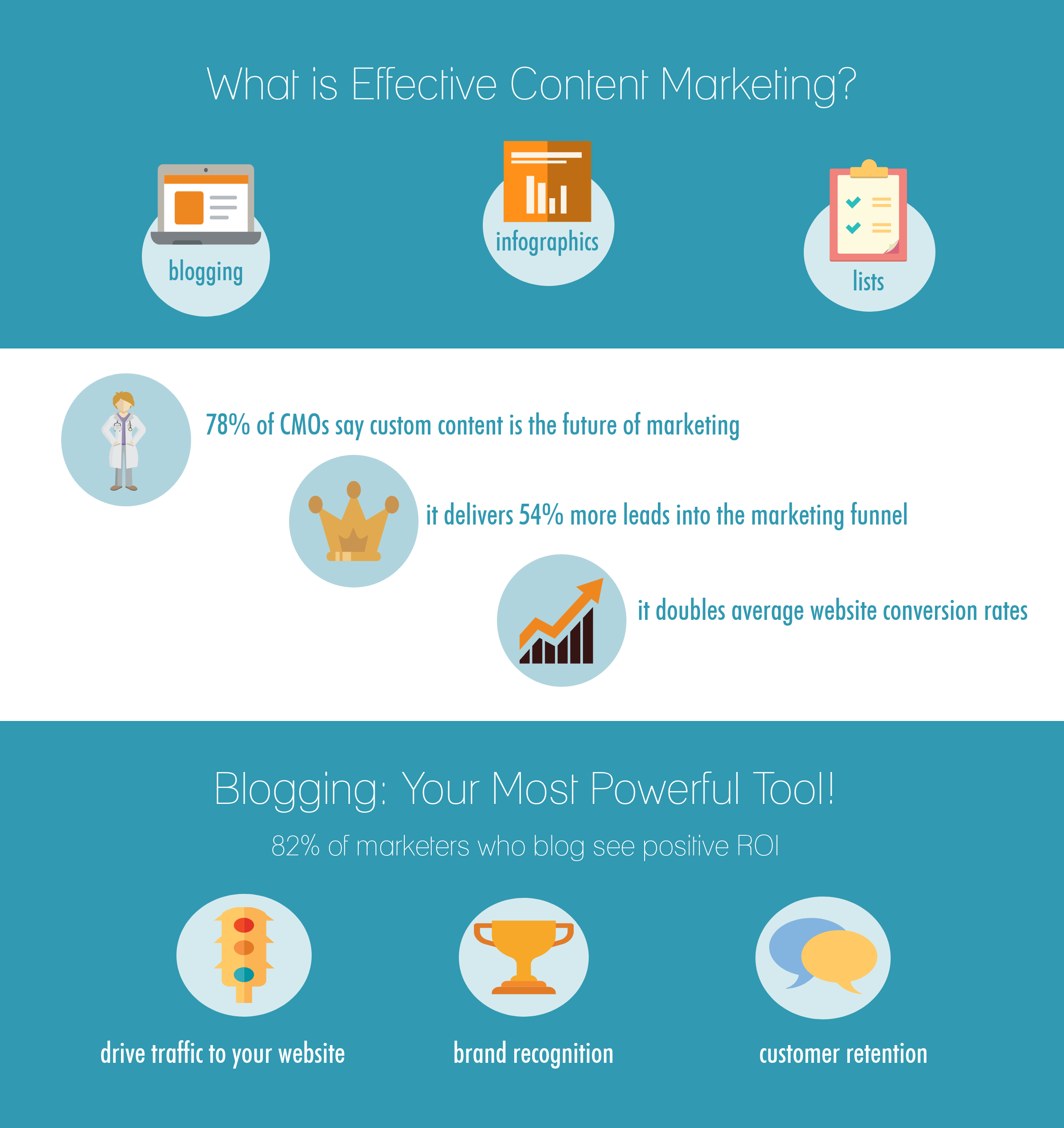 Inbound Marketing Infographic.png