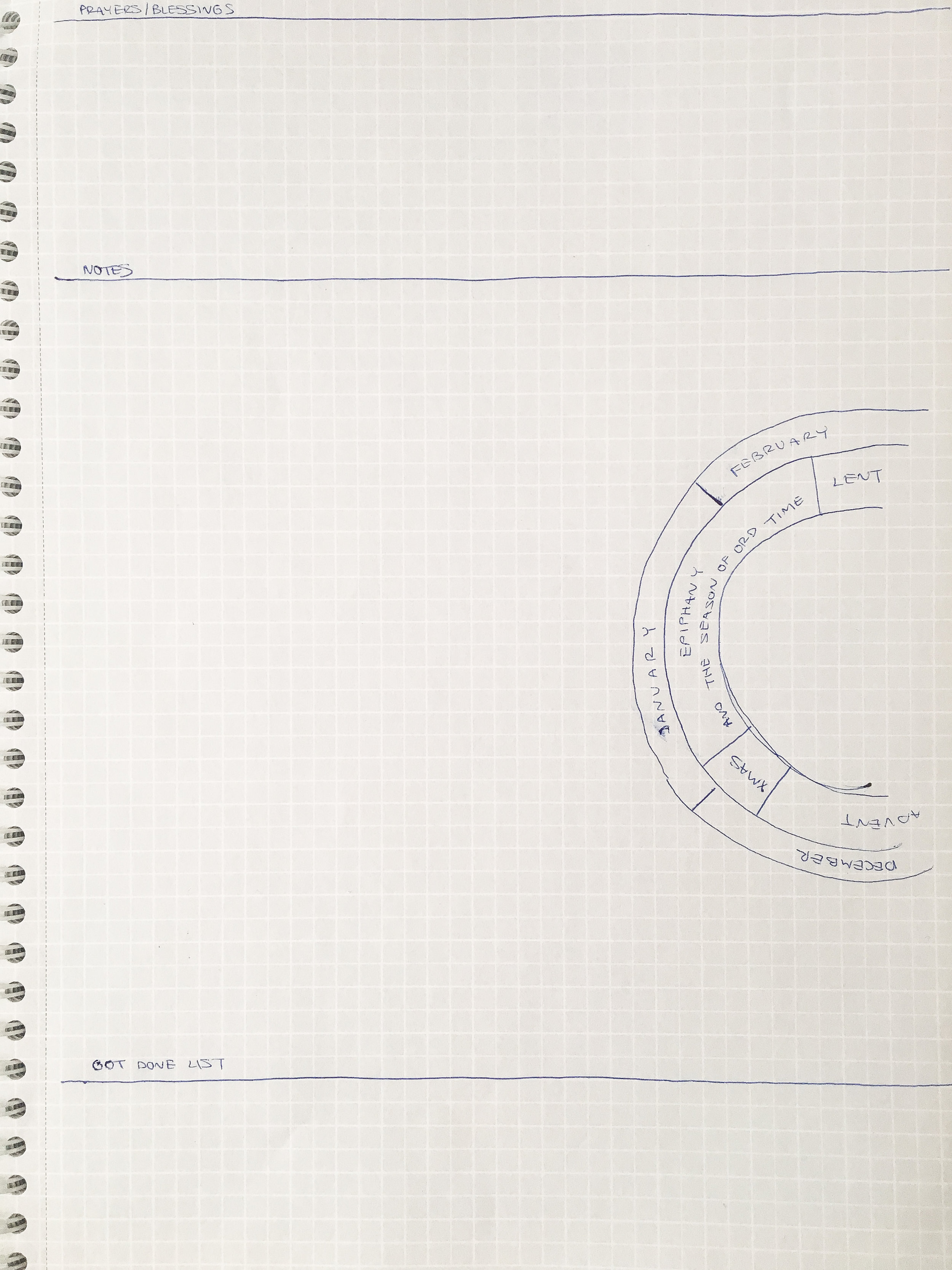 Planning and remembering || bullet journal || Rachel Loewens Fine Art