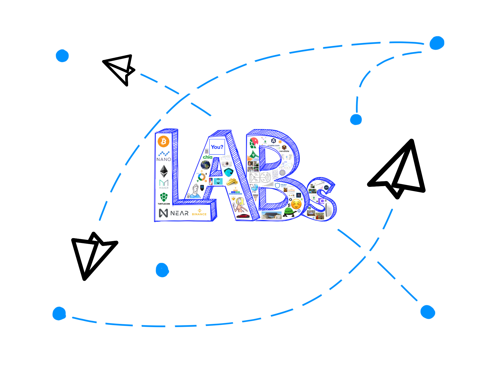 Join the debate, learn & contribute in Worknb Labs.