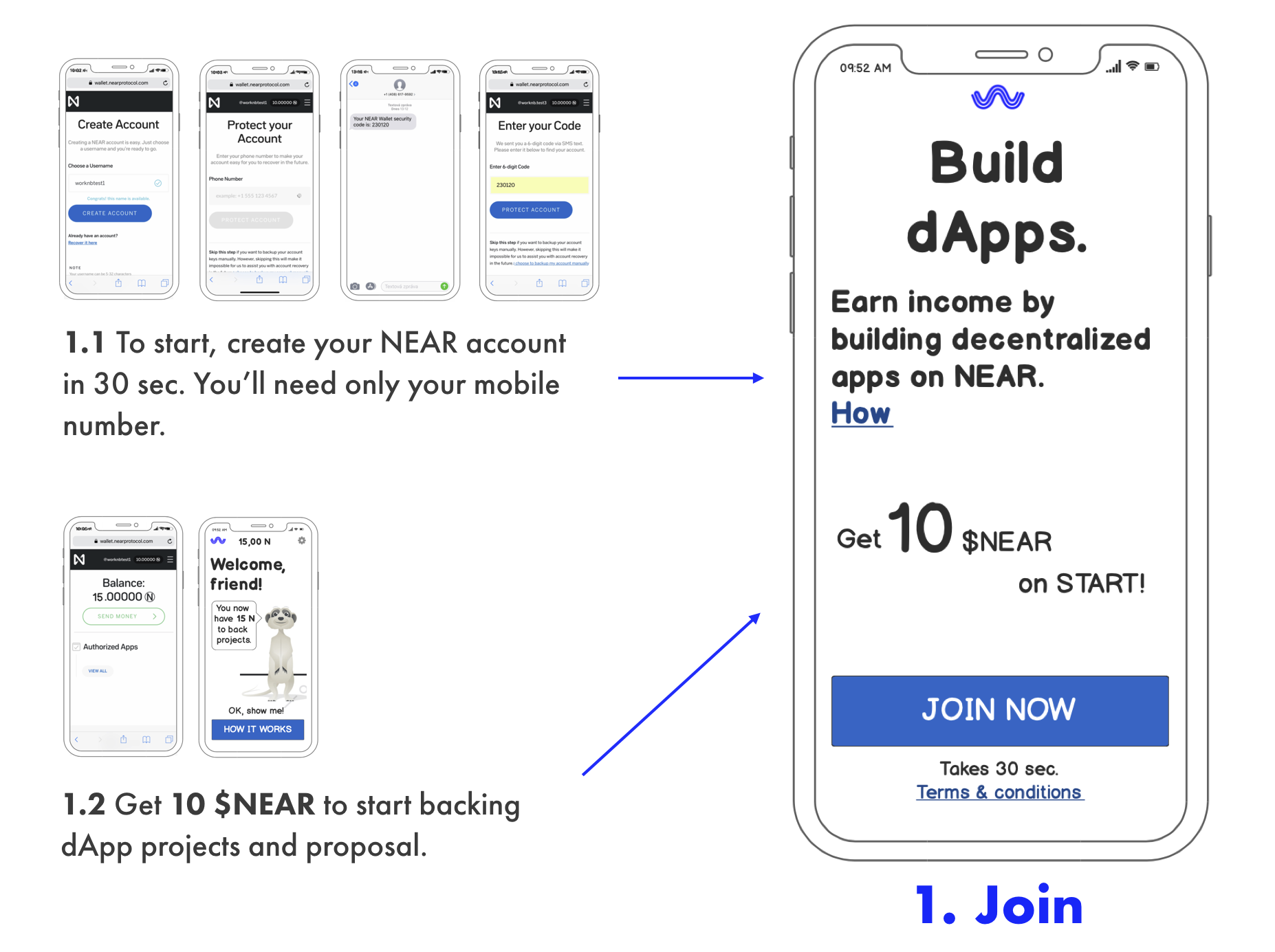 Worknb dApp - Welcome screen and signup
