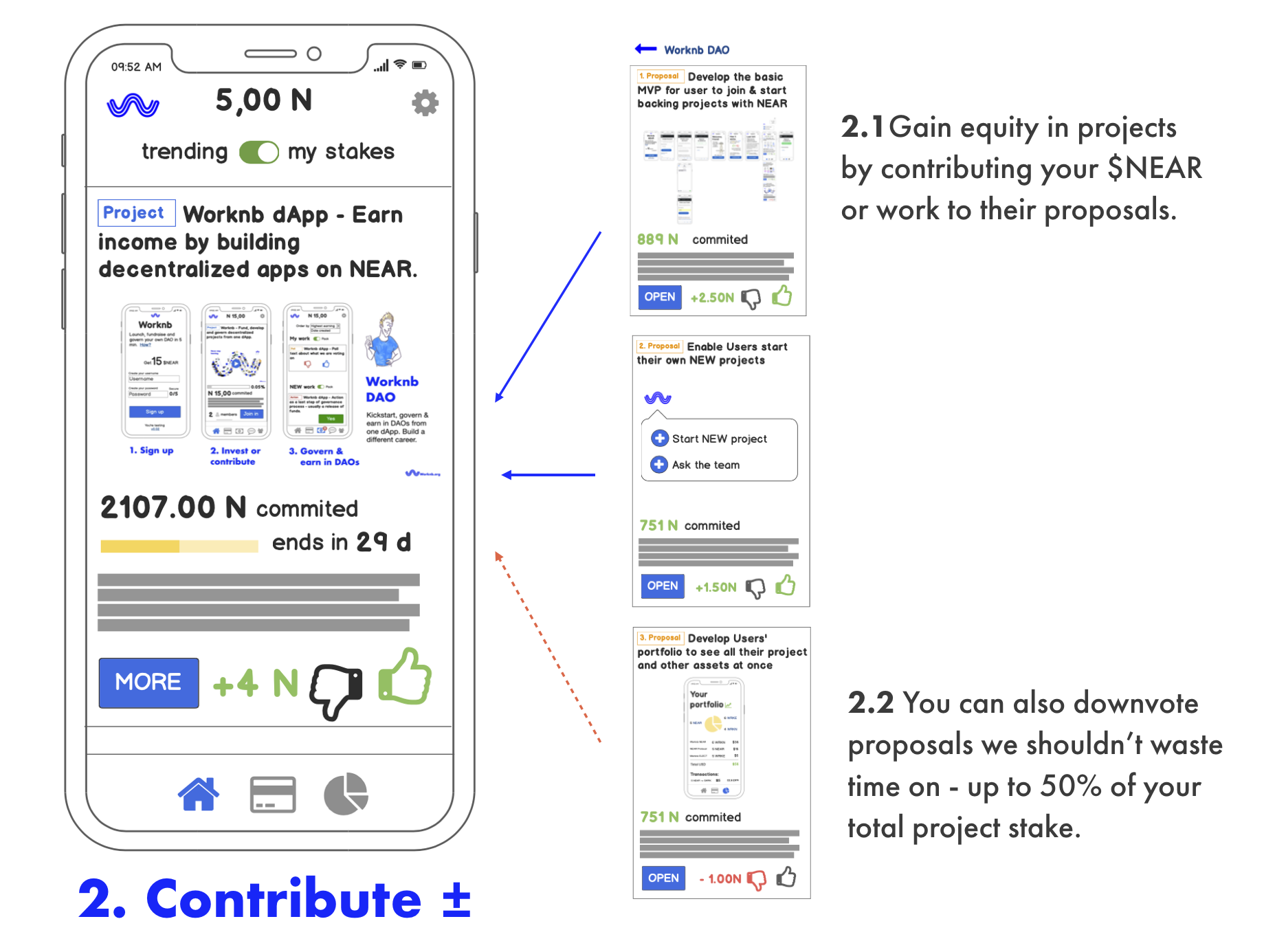 Worknb dApp - Contribute to projects and proposals you like