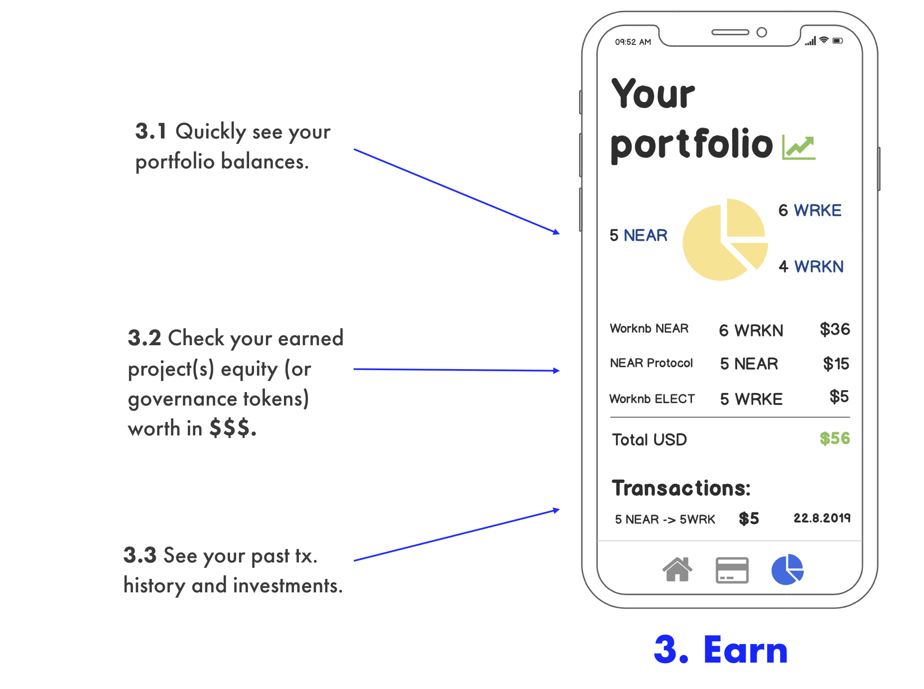 Worknb dApp -  Your Portfolio
