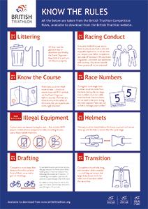 british_triathlon_-_know_the_rules.jpg