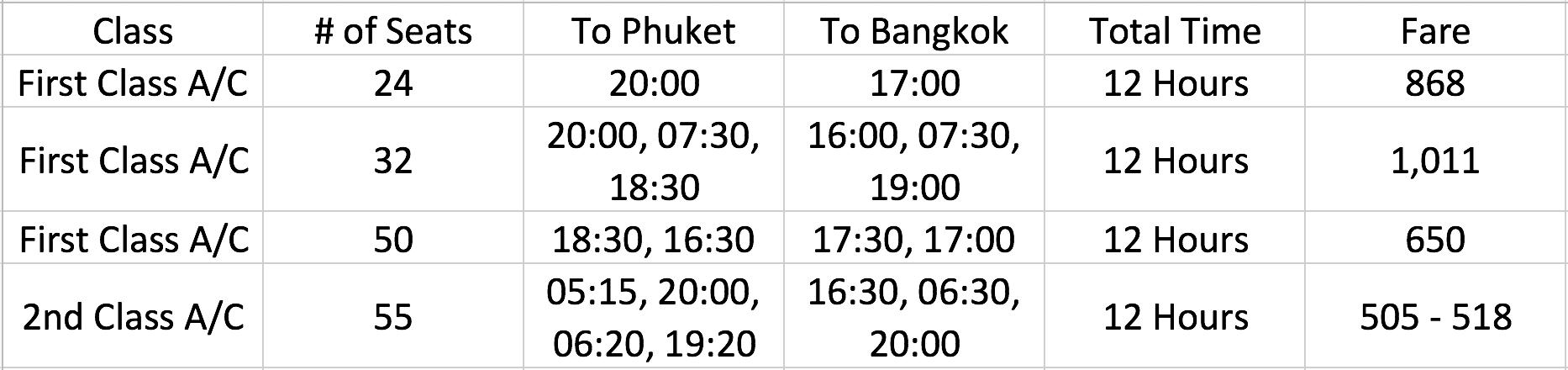 bangkok-to-phuket-by-bus.png