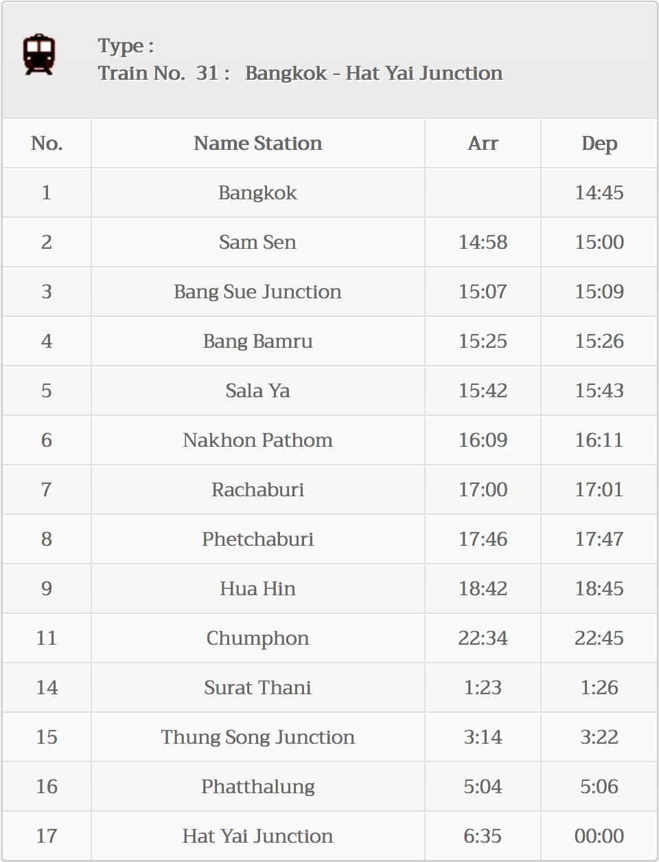 train-31-bangkok-to-hat-yai-timetable.png