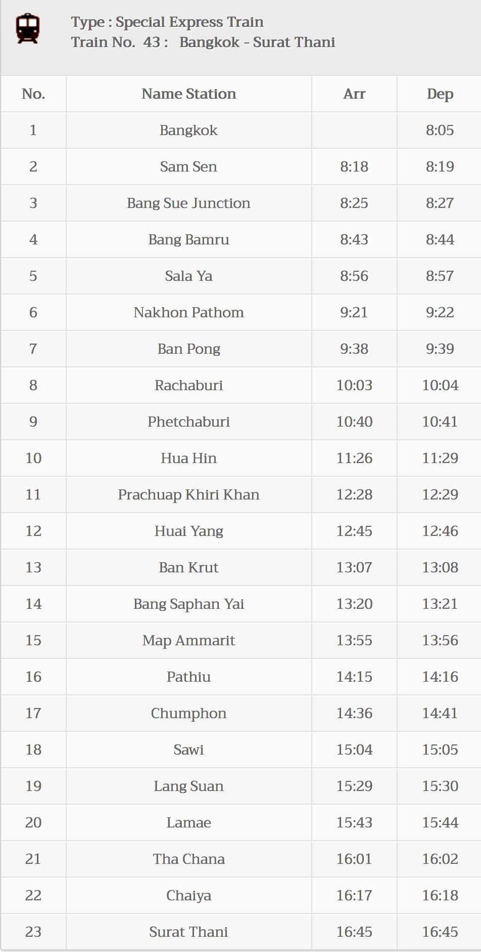 train-43-bangkok-to-surat-thani-timetable.png