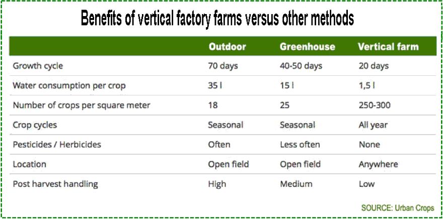 urban-farms-chart.png