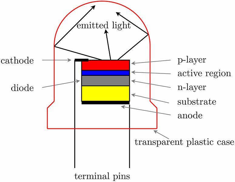 LED-1.png