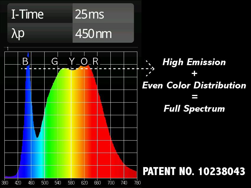 Spectrum patent.jpg