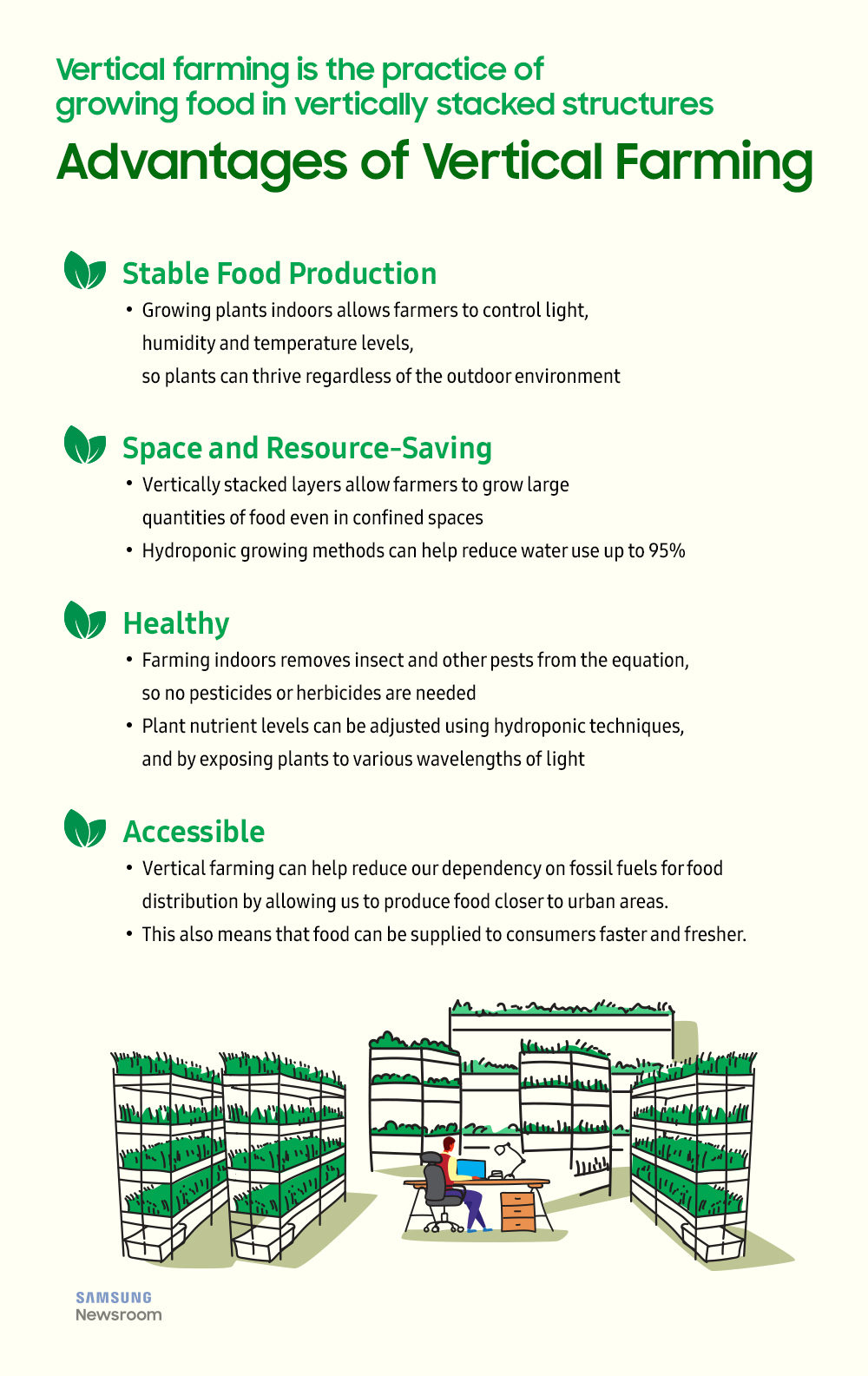 vertical-farming_infographic (1).jpg