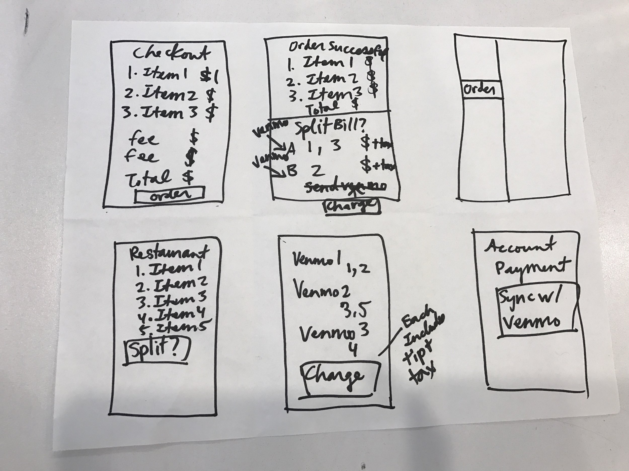 Coming up with multiple ideas for the feature