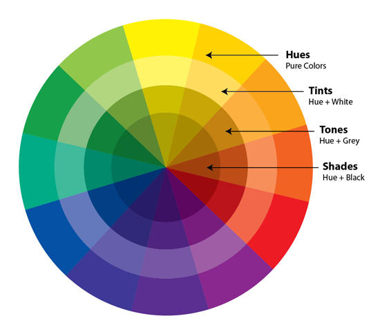 basic-color-theory-wheel.jpg