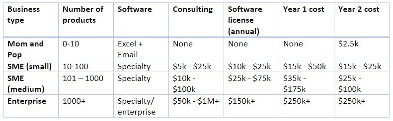 Cost Image Table 2.JPG