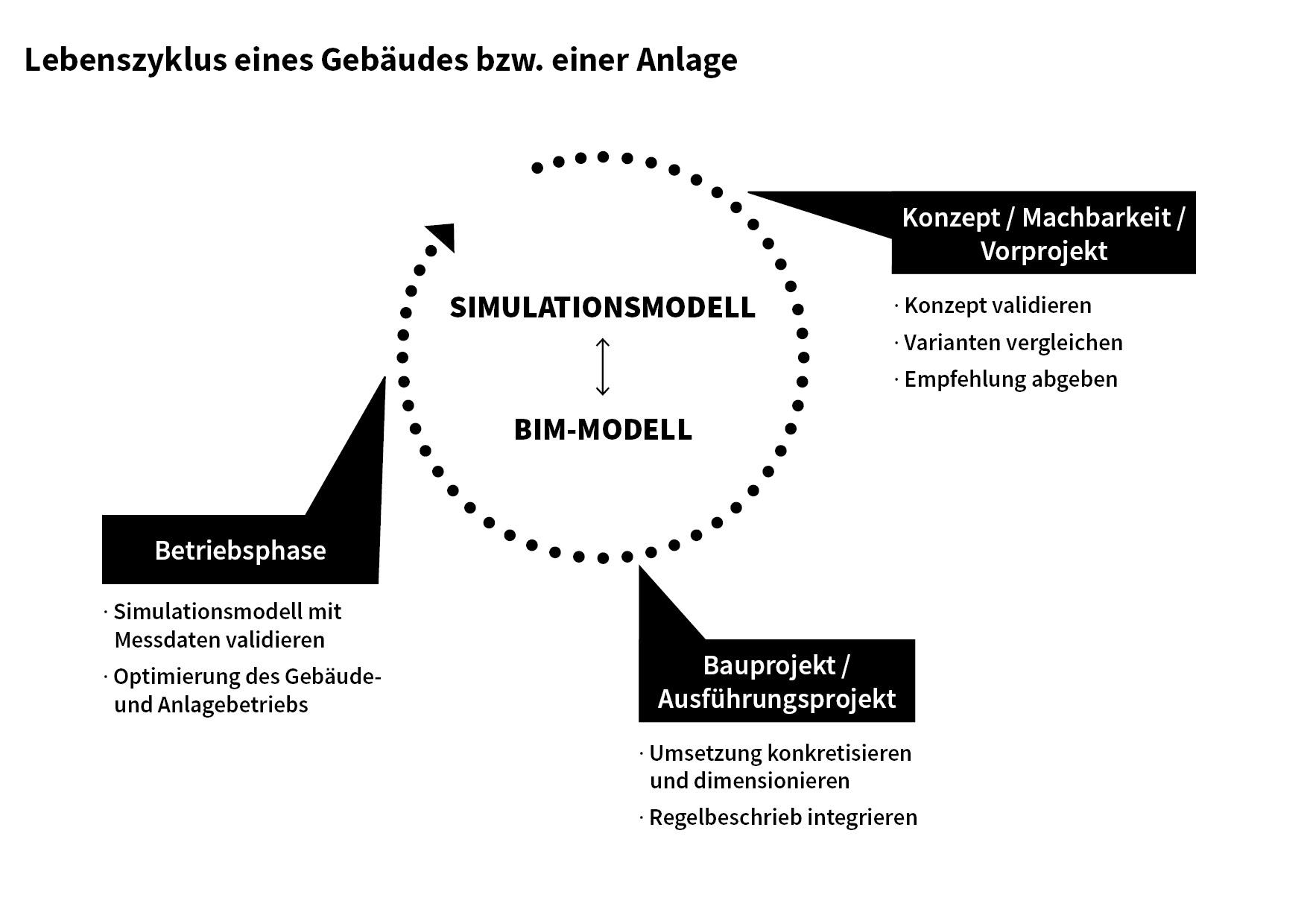Simulationsmodell_Var1_kleiner.jpg
