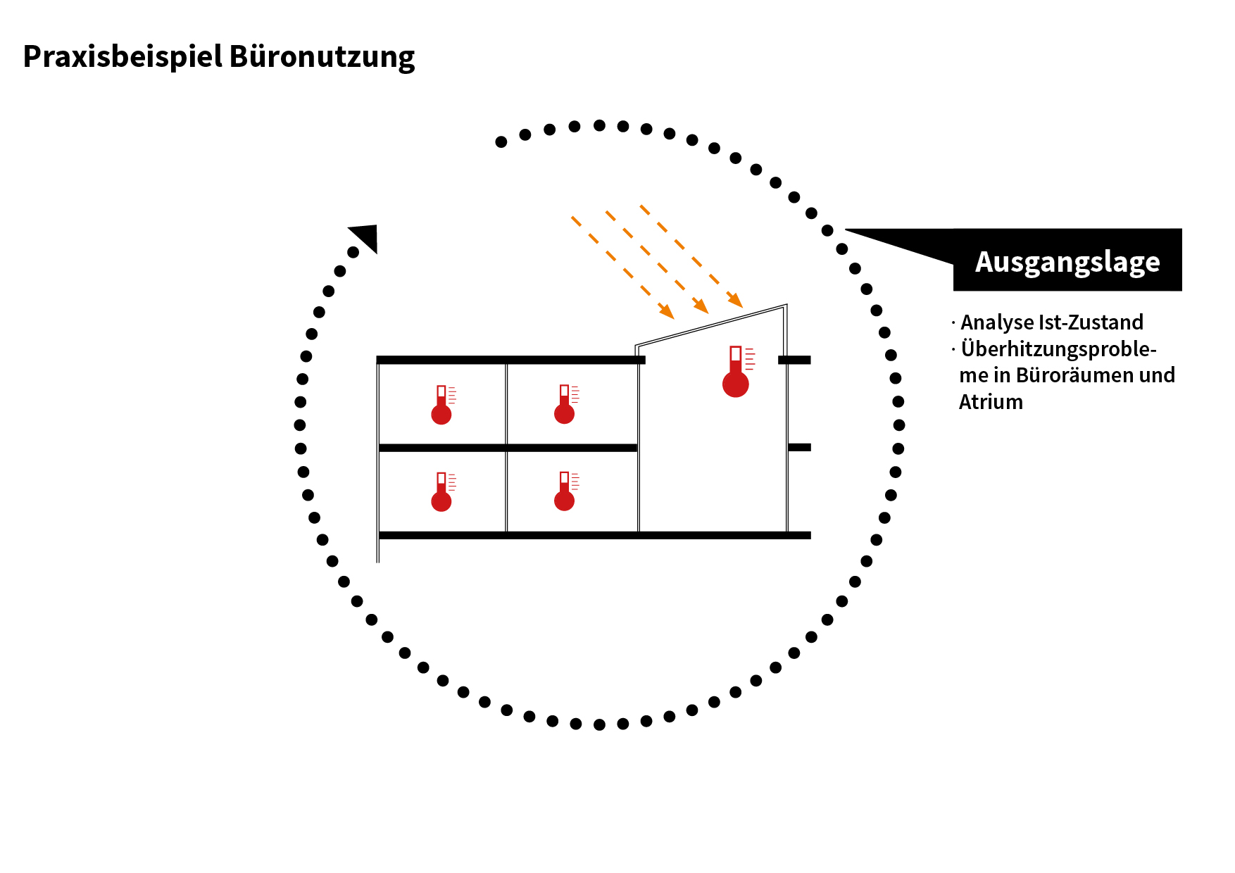 Praxisbeispiel_CKW_Reussbühl_Phase1.jpg