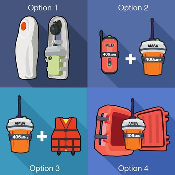 Life Cell - the only float free alternative to a float free EPIRB that doesn't require all the crew to wear Life Jackets at all times....only 2 days left to have your say.  For more information on how the Life Cell can act as a flotation device to save YOUR life visit - www.lifecellmarine.com/news-blog/new-epirb-regulations  Australian Maritime Safety Authority - AMSA are seeking your feedback on alternative options for domestic commercial vessels less than 7.5m in length operating offshore to carrying a float-free EPIRB - Have your say -https://www.amsa.gov.au/news-community/news-and-media-releases/have-your-say-alternatives-carrying-float-free-epirb-vessels