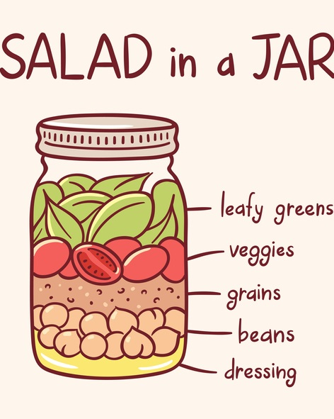 how-to-make-mason-jar-salads.jpg