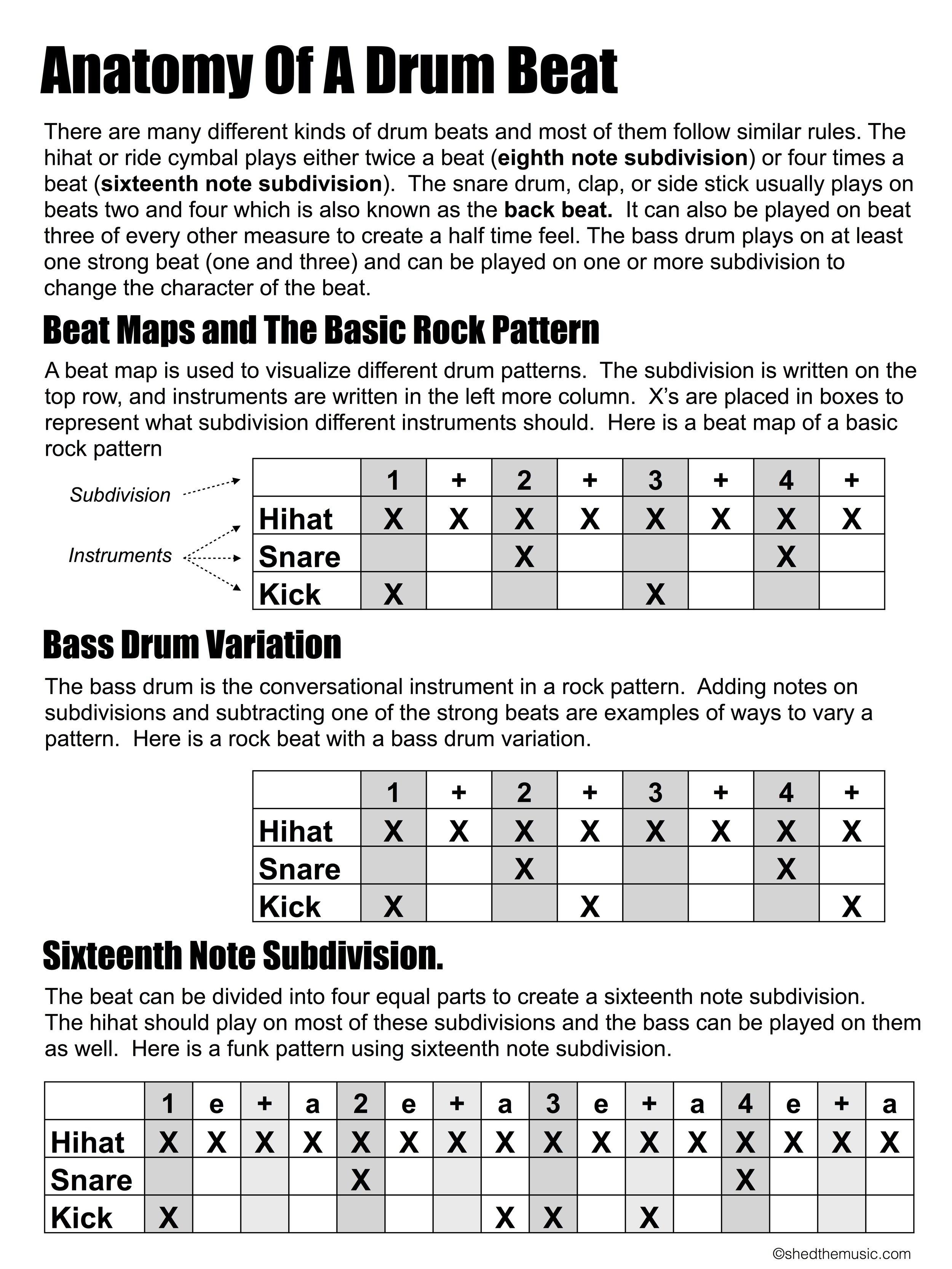 Anatomy of a drum beat.jpg