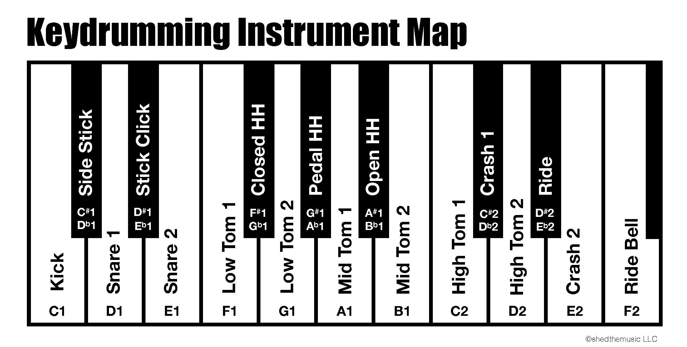 keydrumming instrument map.jpg