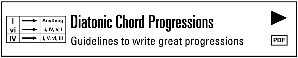 Diatonic+chord+progression+button.001.png