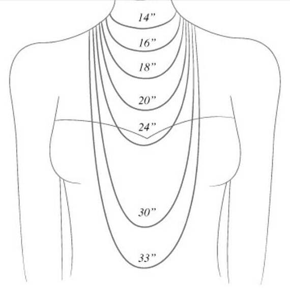 Necklace Lengths.jpg
