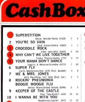 Cash Box chart of w/e January 20, 1973