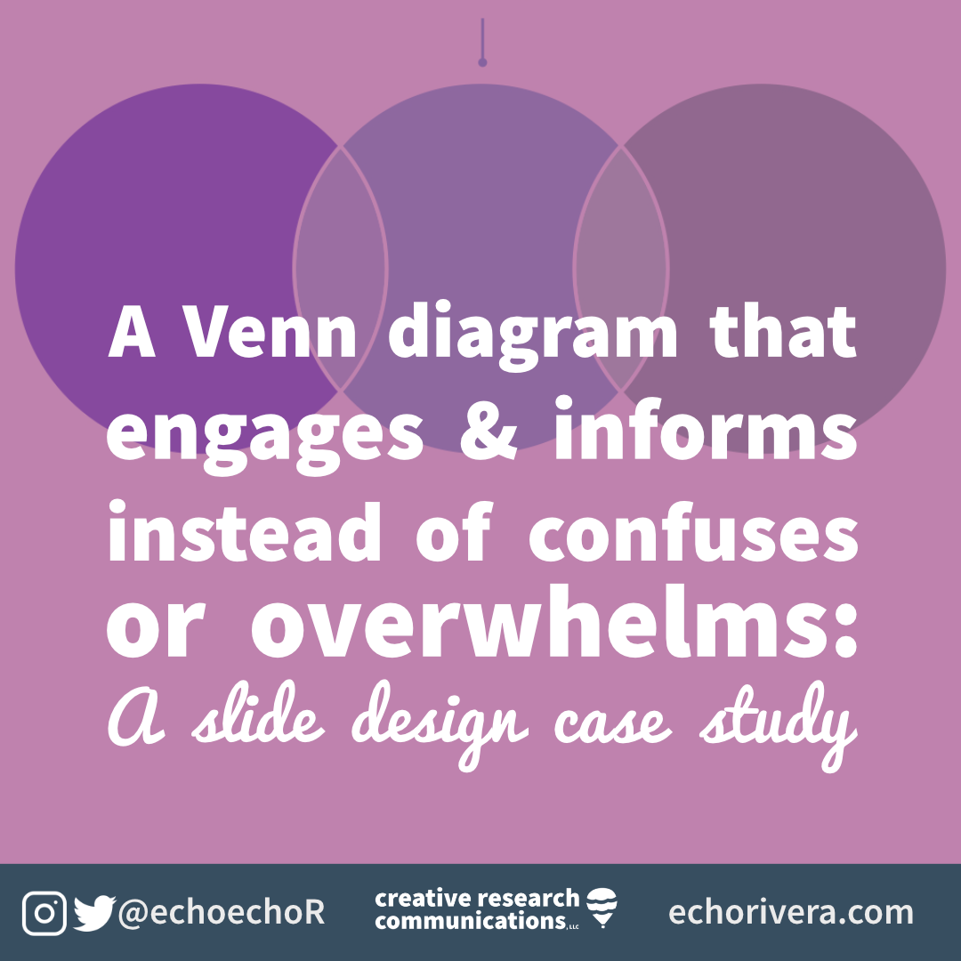 Engaging Venn diagram cover.png