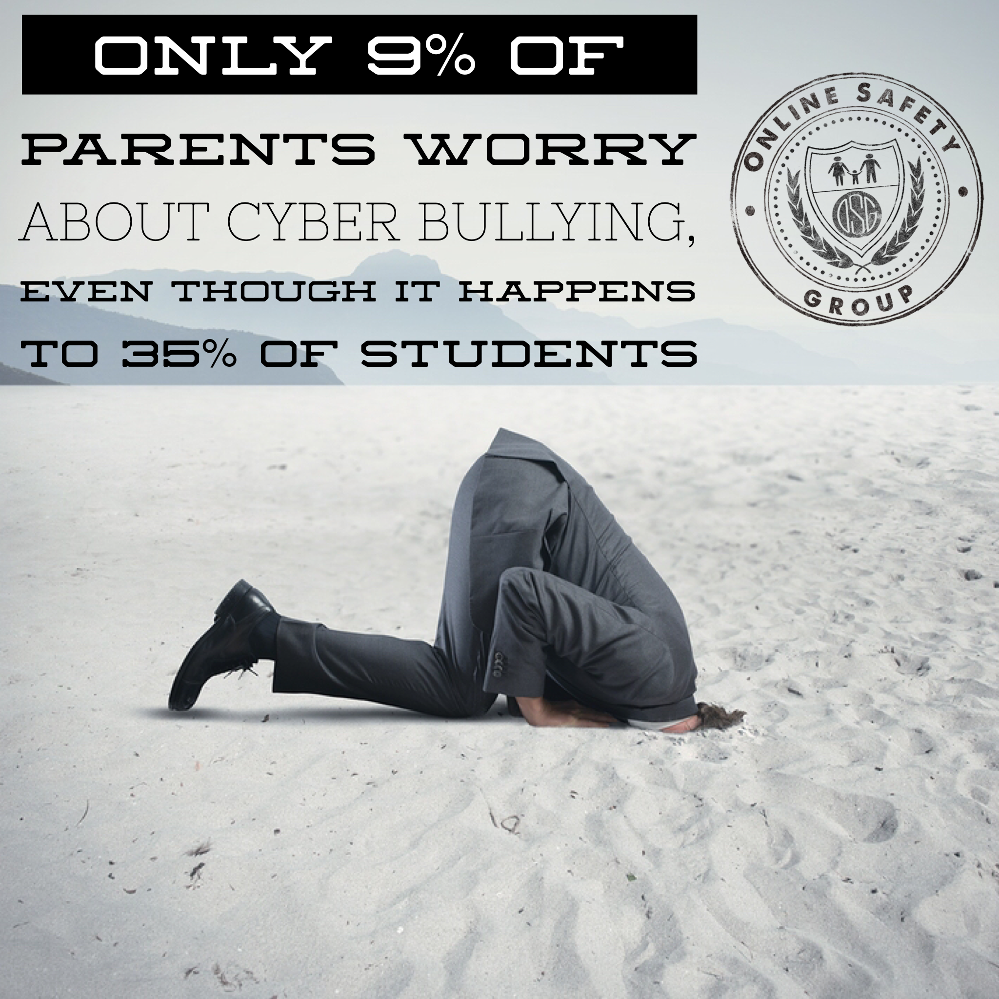 Only 9% of parents worry about cyber bullying, even though it happens to 35% of students