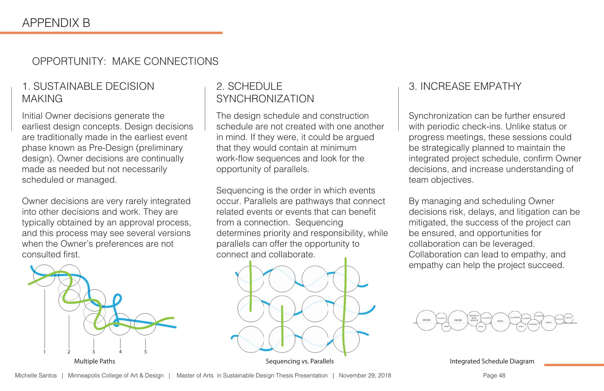 MSantos_Thesis Presentation_2018.12.11_small2 Page 053.jpg