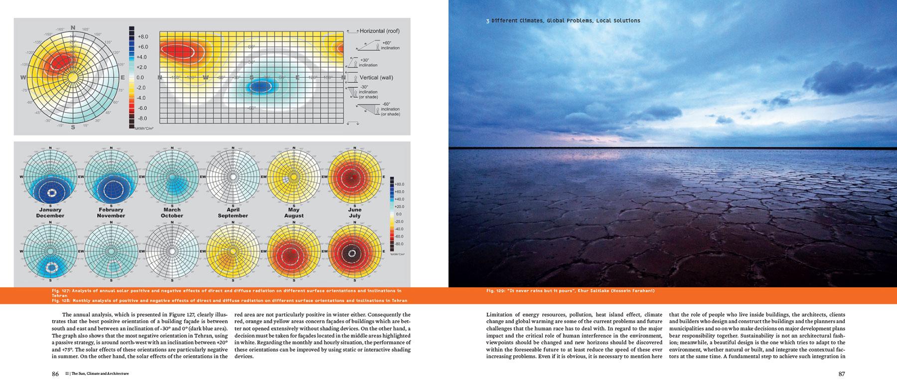 Vol09_-SolarClimaticVision-CD-Rom-v02-86.jpg