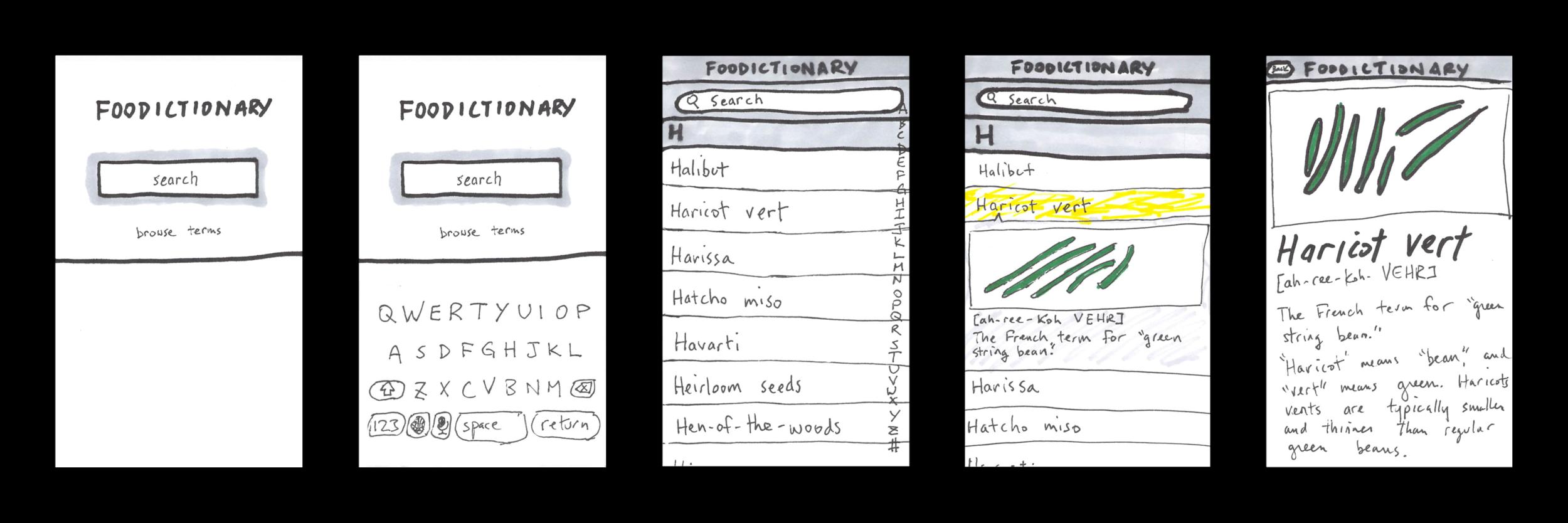Dishionary paper prototype