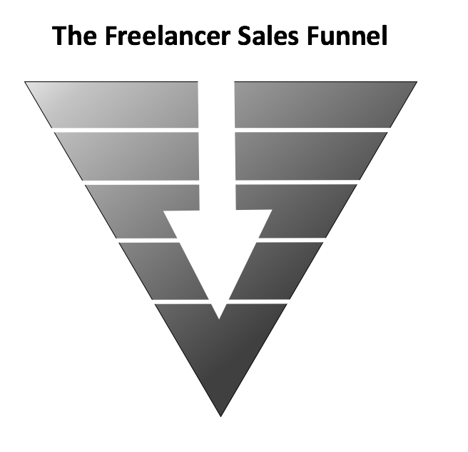freelancer sales funnel image