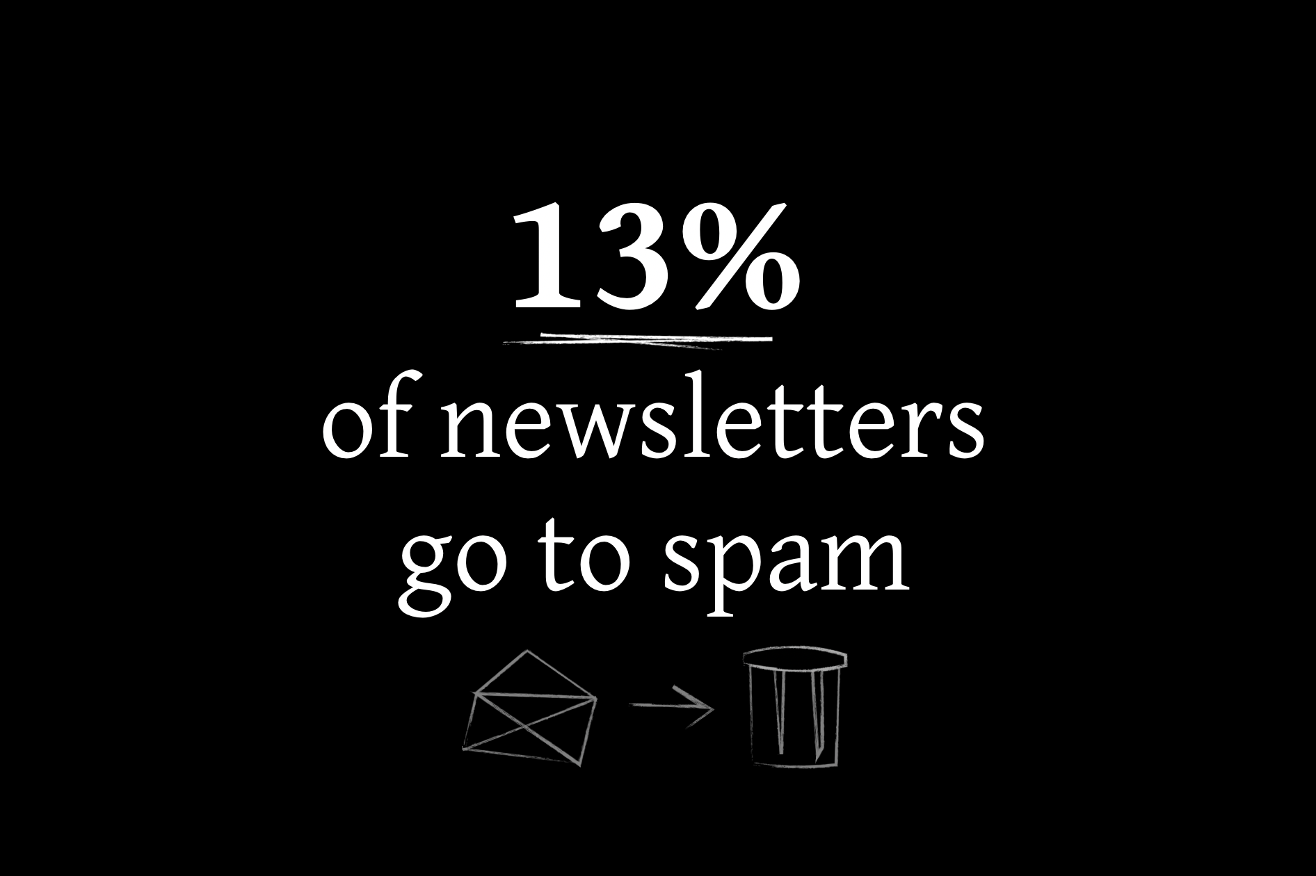 how to build a b2b newsletter stats