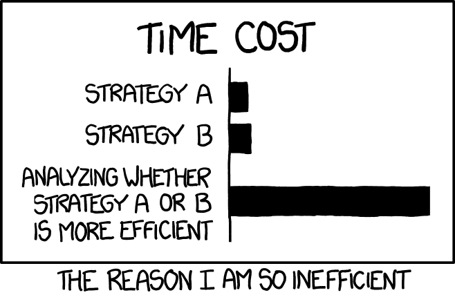 XKCD efficiency
