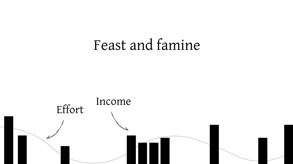 The freelancing feast and famine