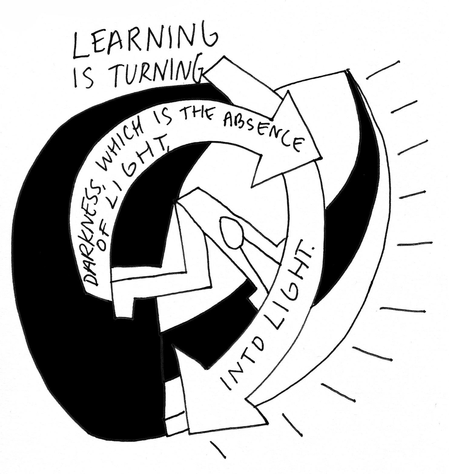 12 Learning is turning darkness - arrow light filled-c2.jpg