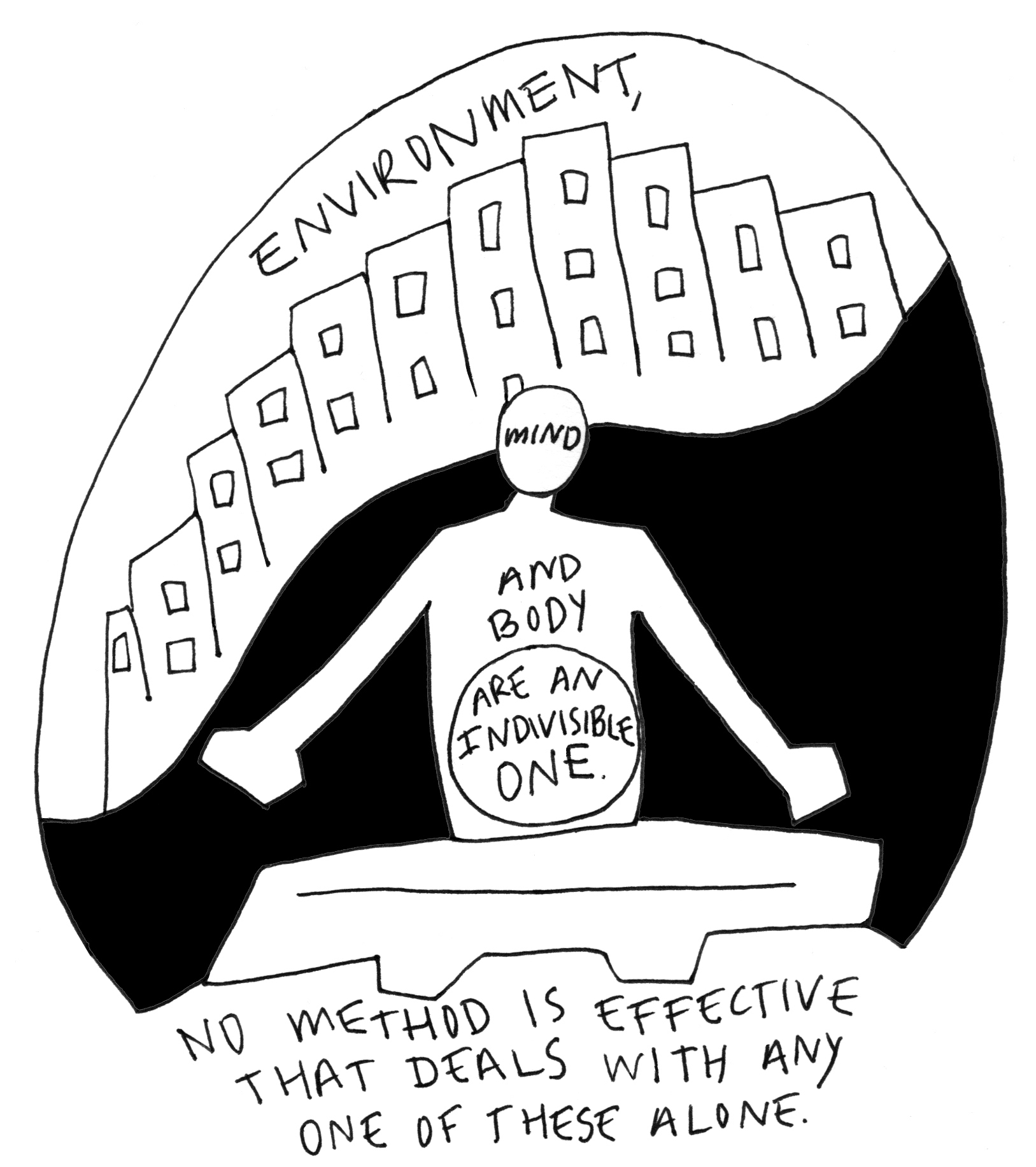 Environment mind and body3 - C-NOE .jpg