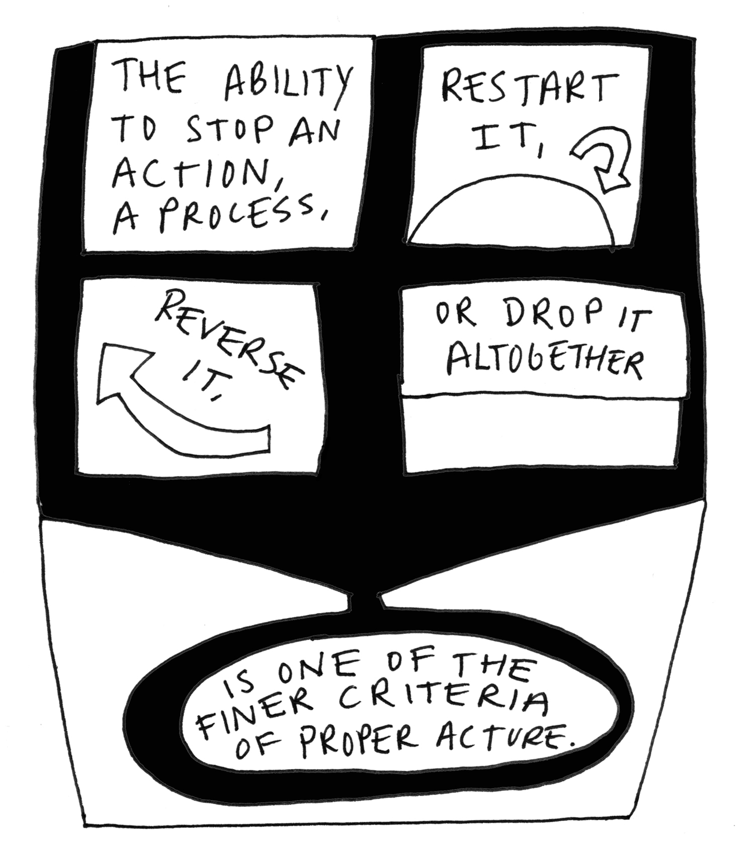 The ability to stop an action 3 filled-c.jpg
