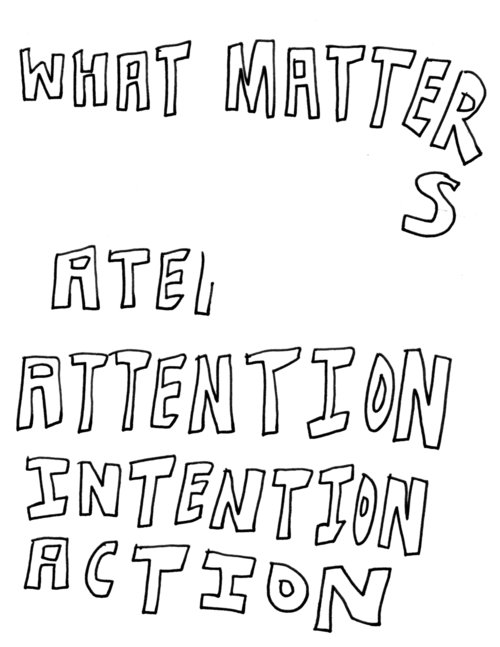 attention intention action.jpg