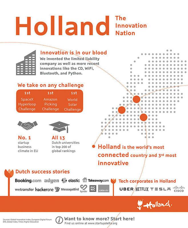 content_Dutchtech2.jpg
