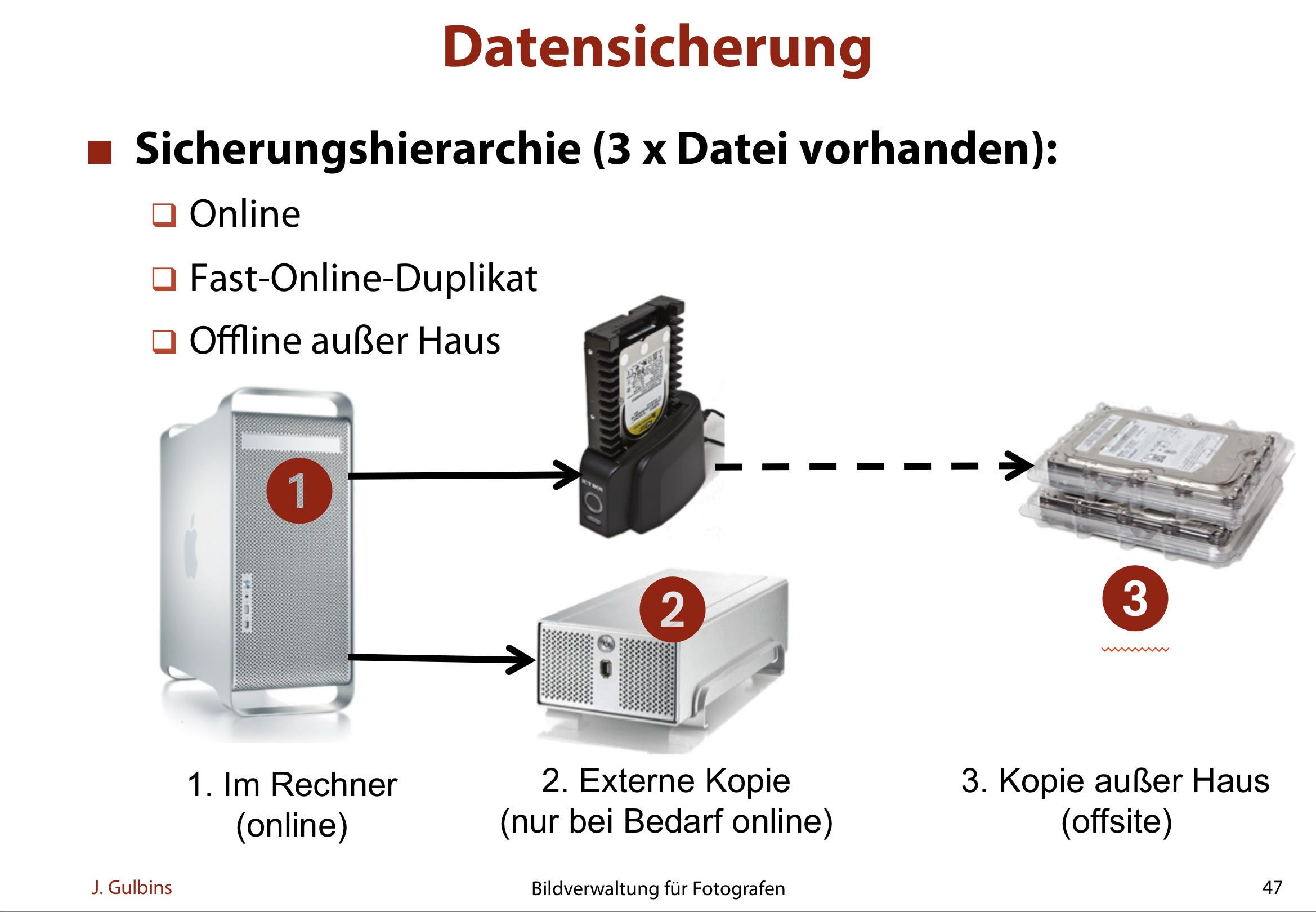 Datensichwerung.jpg