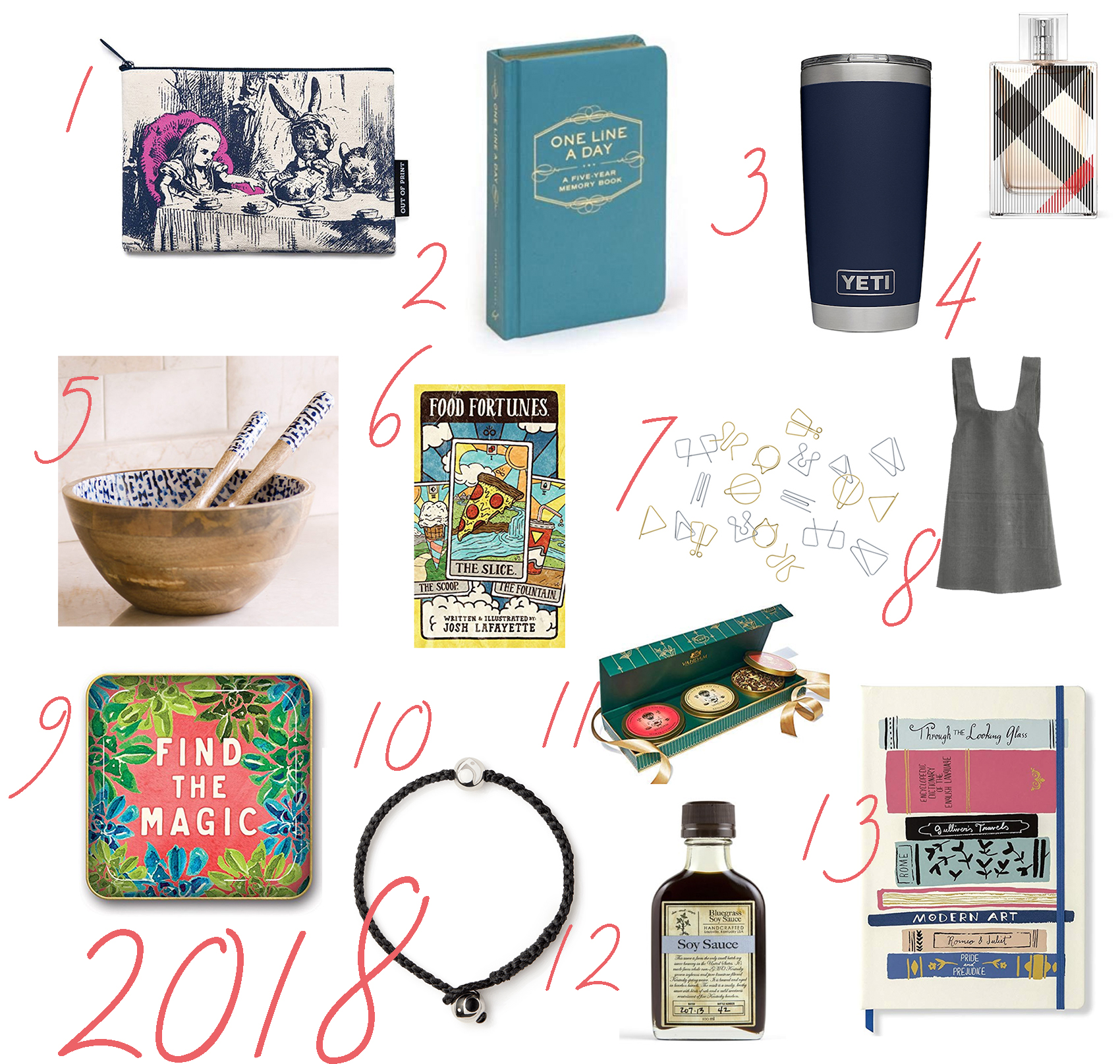 2018 Gifts for Under $50, Mostly