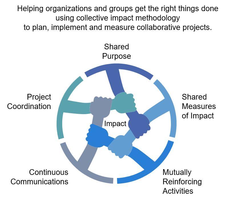 biehl consultancy visual.jpg