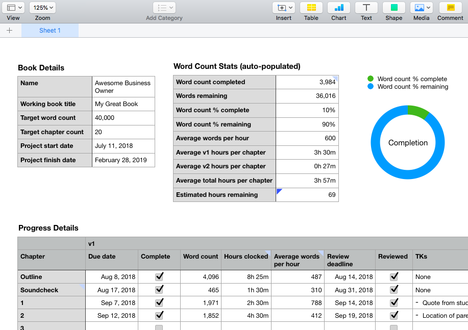 Click here  to get your free writing tracking spreadsheet in Apple Numbers format. Google Sheets format still to come.