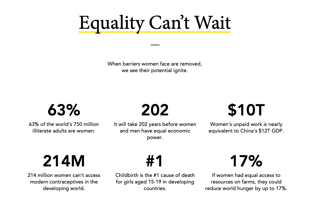 Equality message from The Bill and Melinda Gates Foundation.
