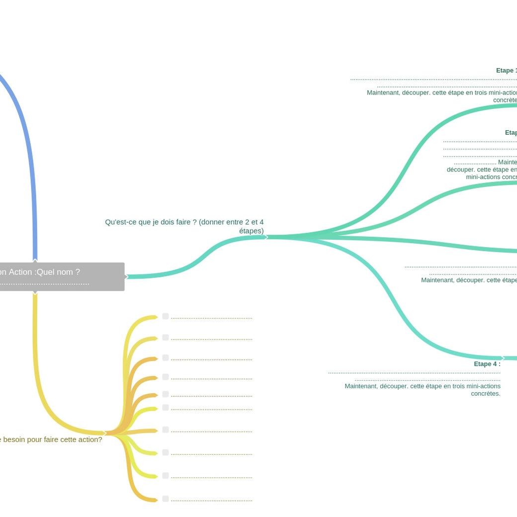 Mon Action - Mind Map 2.jpg