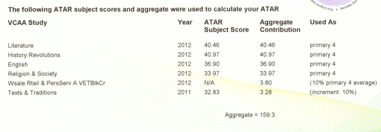 An example of VCE ATAR results, mine from 2012