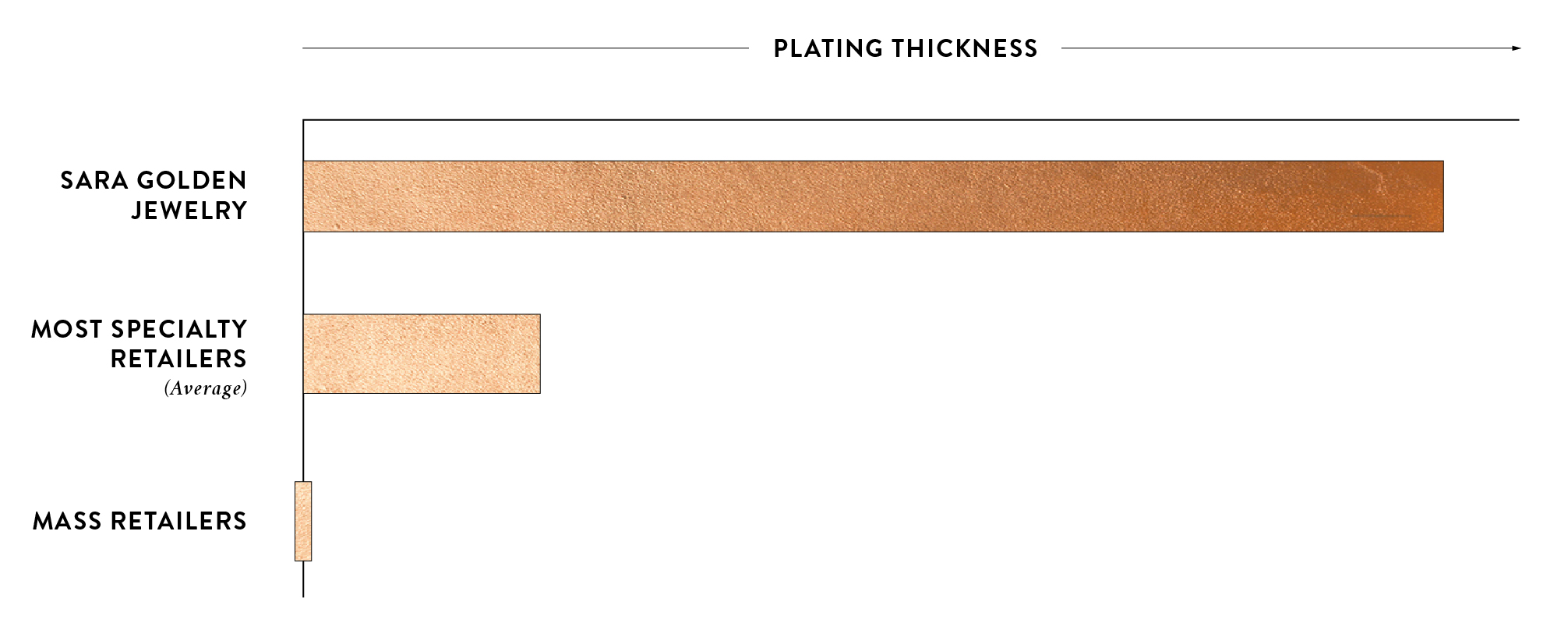Gold plating thickness chart.jpg